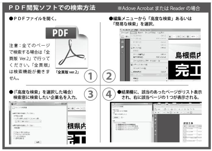 PDF閲覧ソフトでの検索方法